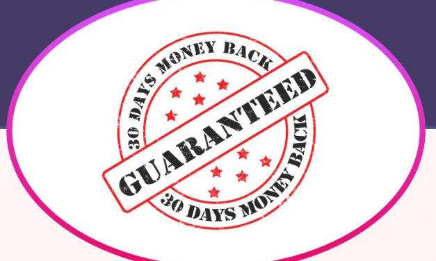 ClickAgency Software Guarantee | The ClickAgency Review Process